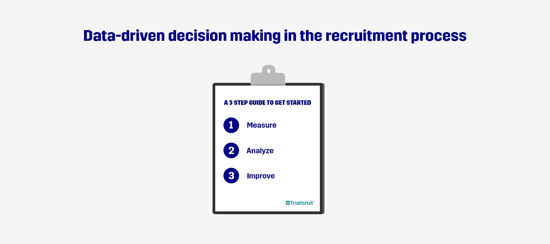 data-driven decision making recruitment process guide