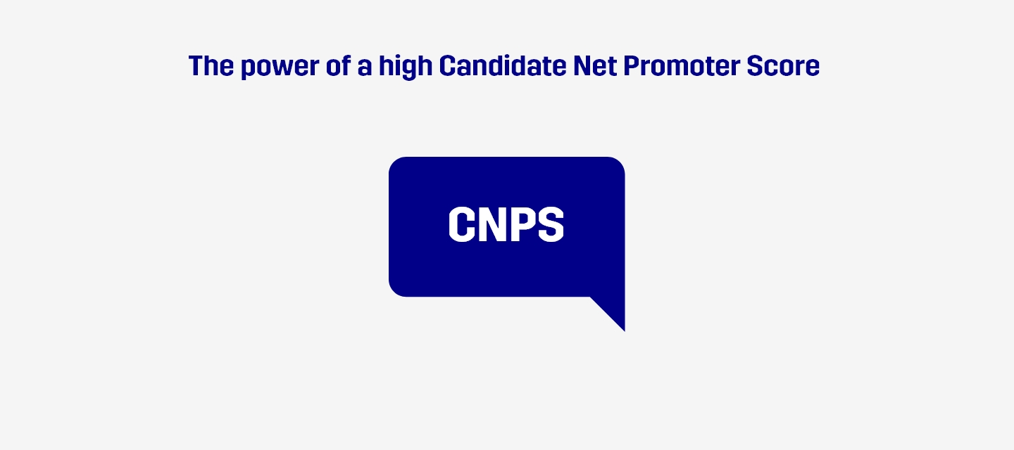 The power of a high Candidate Net Promoter Score