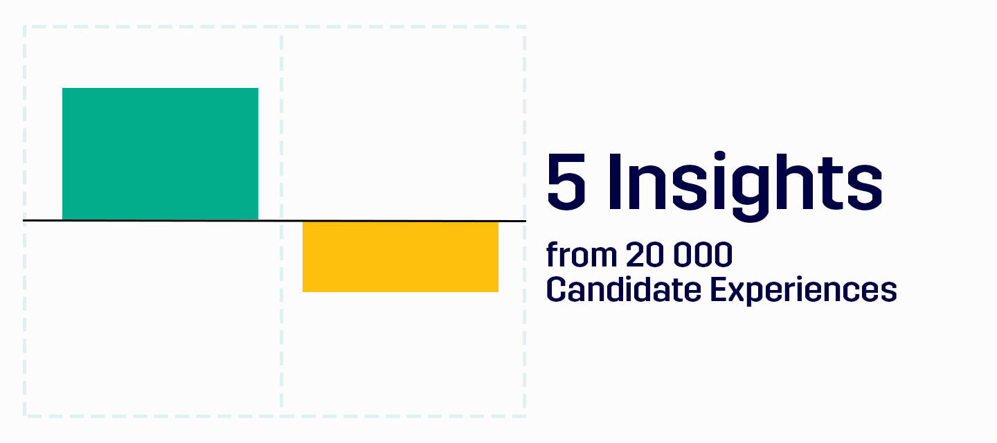 5-insights-candidate-experience