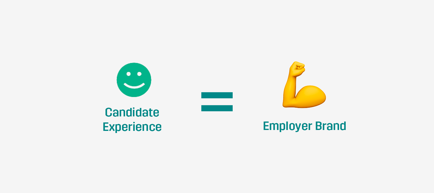 candidate-experience-impact-employer-brand