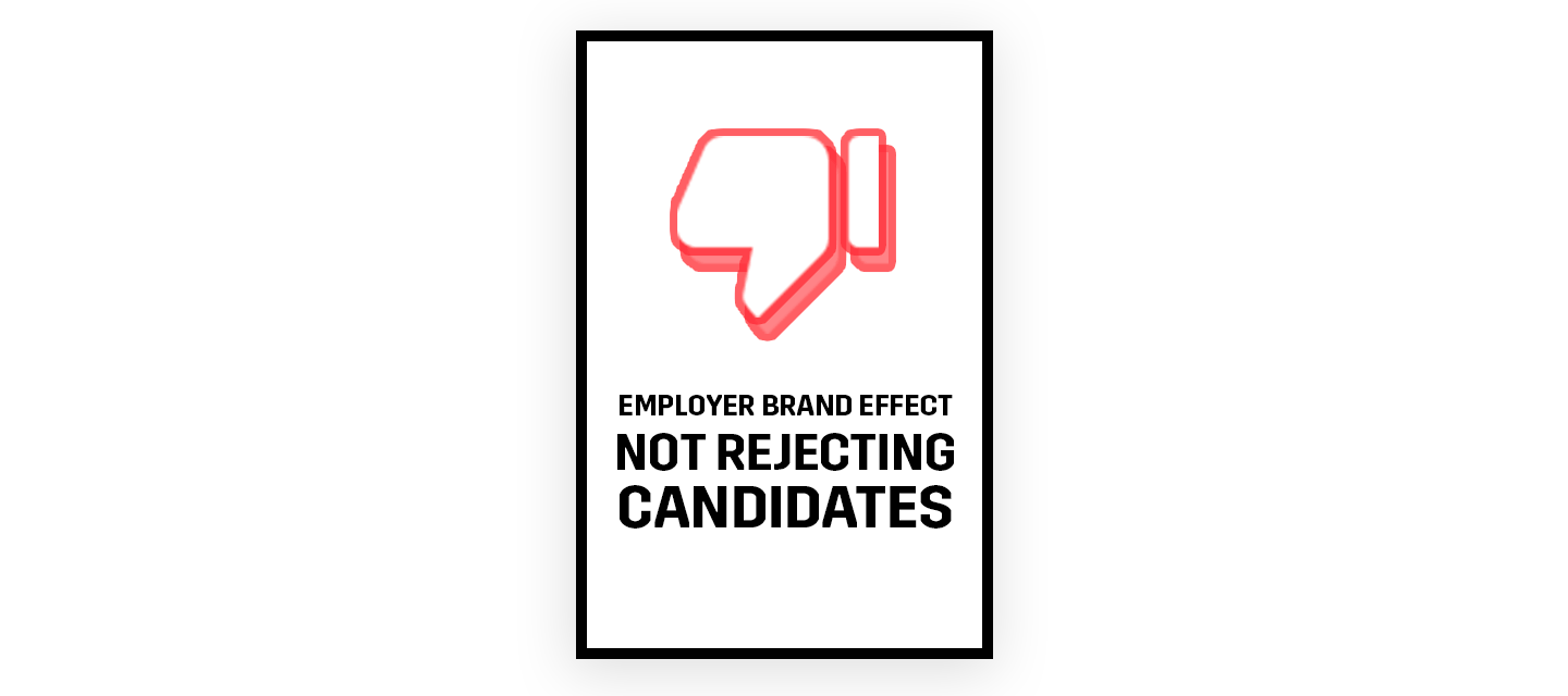 white-paper-brand-effect-not-reject-candidates