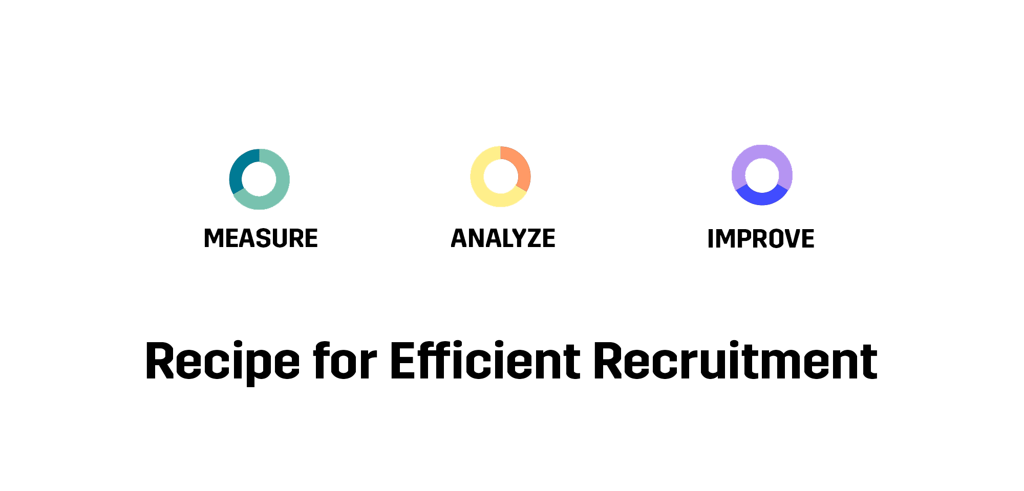 recipe-efficient-recruitment-measure-analyze-improve