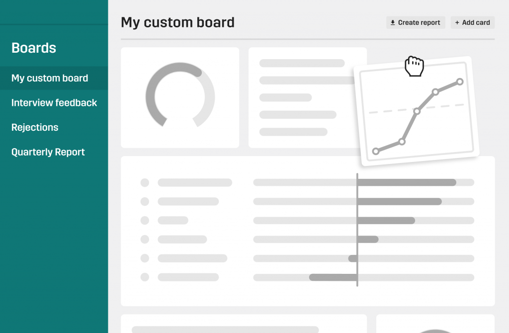 You can customize your boards